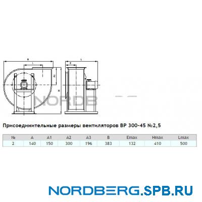 Вентилятор Nordberg В3