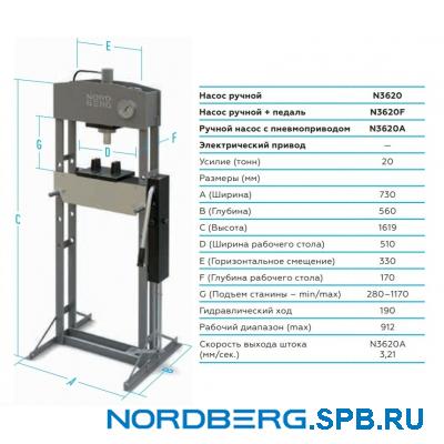 Пресс гидравлический 20 тонн Nordberg N3620
